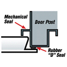 Dual-Pro® Seal System
